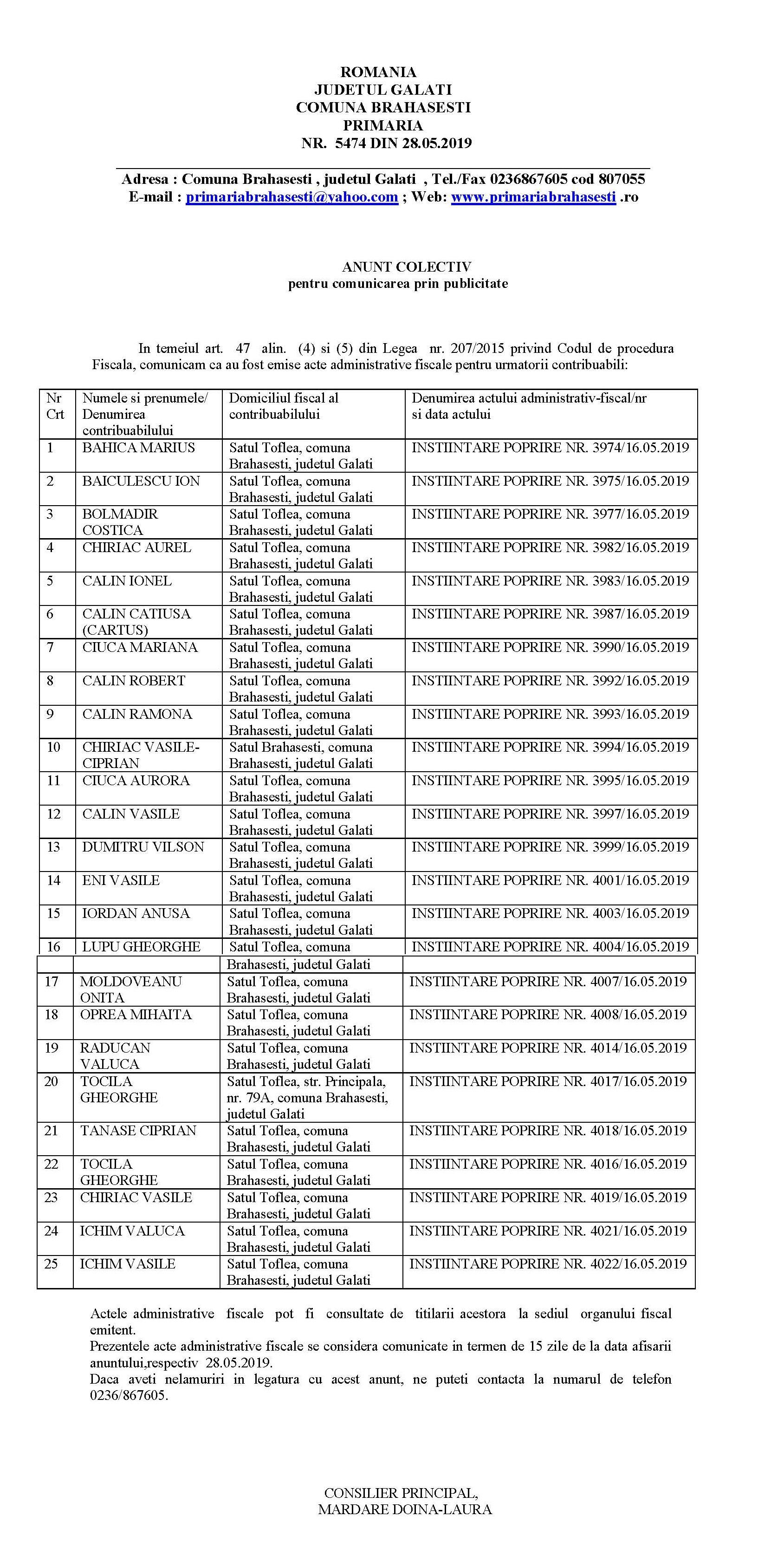 ANUNT COLECTIV INSTIINTARI POPRIRE 9.2019_Page_1